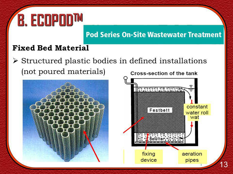 B. ECOPODTM Fixed Bed Material