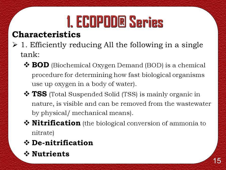 1. ECOPOD® Series Characteristics