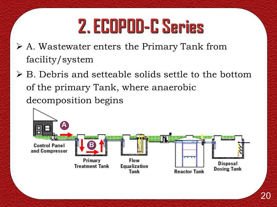 2. ECOPOD-C Series A. Wastewater enters the Primary Tank from facility/system.