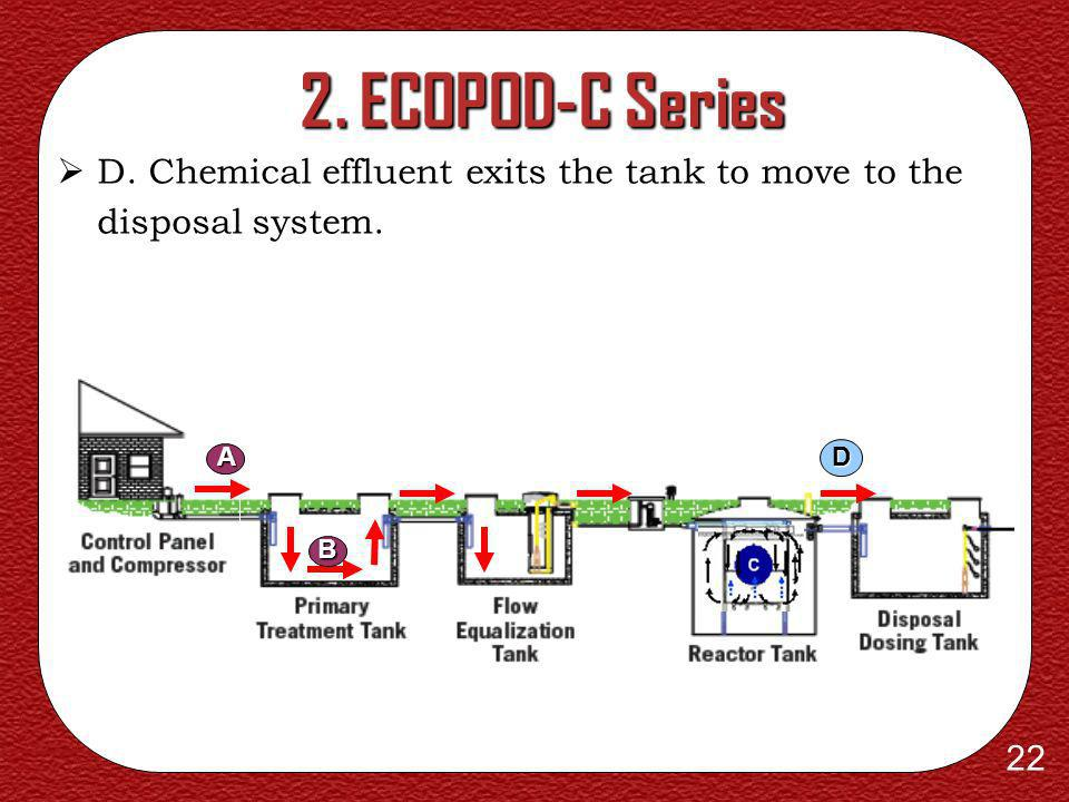 2. ECOPOD-C Series D. Chemical effluent exits the tank to move to the disposal system. A D B C