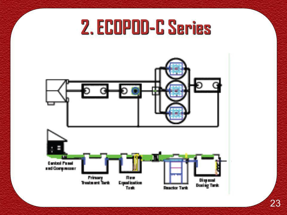 2. ECOPOD-C Series