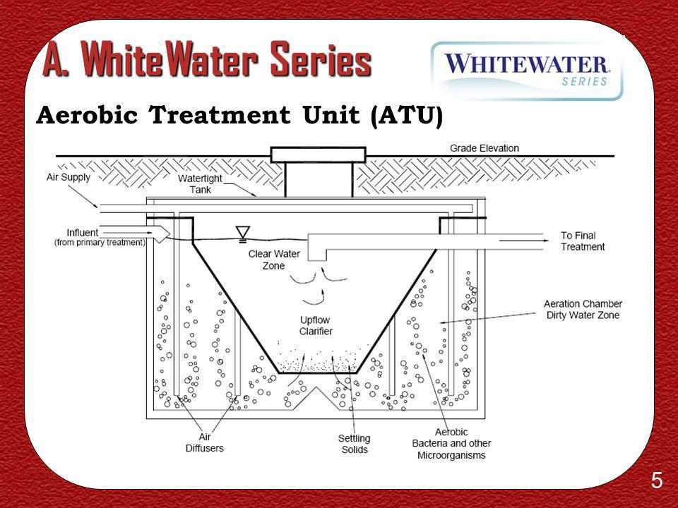 A. WhiteWater Series Aerobic Treatment Unit (ATU)