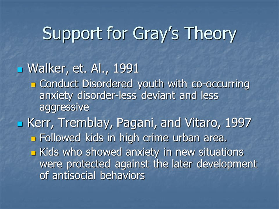 Support for Gray's Theory