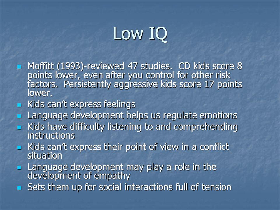 Low IQ