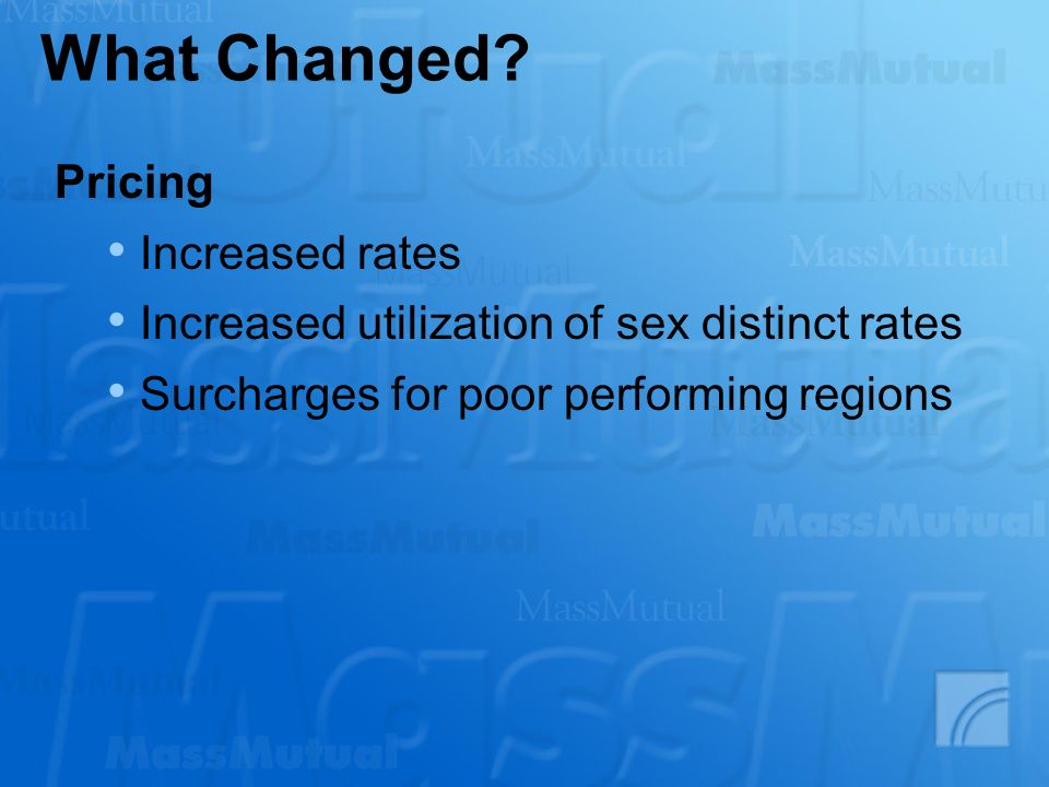 What Changed Pricing Increased rates