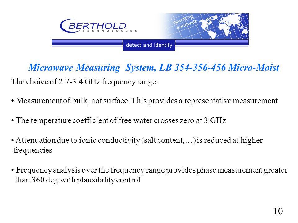 Microwave Measuring System, LB 354-356-456 Micro-Moist
