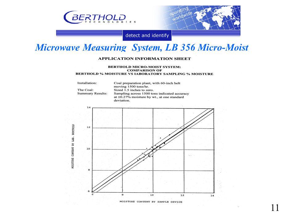 Microwave Measuring System, LB 356 Micro-Moist
