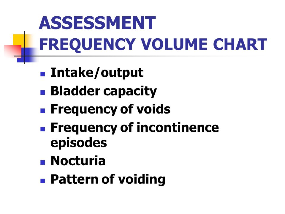 ASSESSMENT FREQUENCY VOLUME CHART