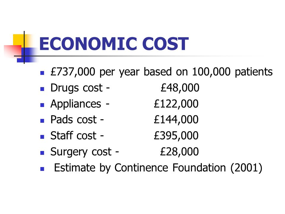 ECONOMIC COST £737,000 per year based on 100,000 patients