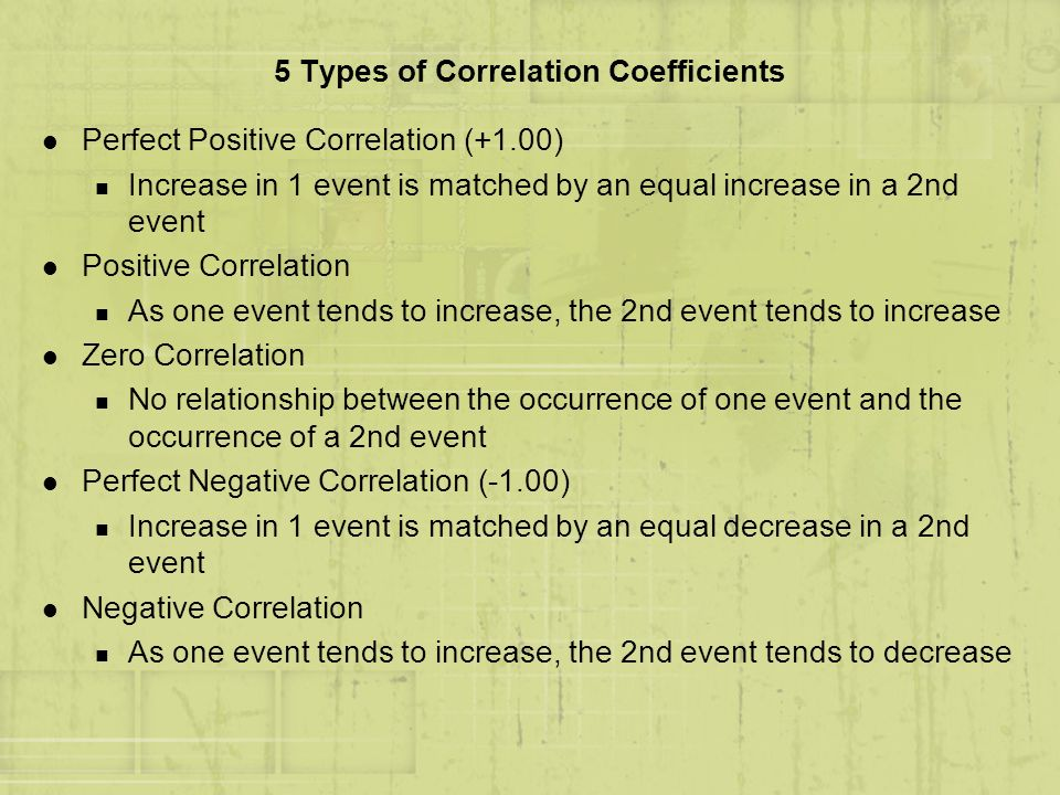 5 Types of Correlation Coefficients