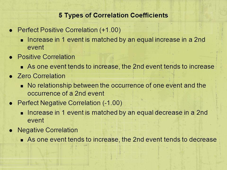 5 Types of Correlation Coefficients