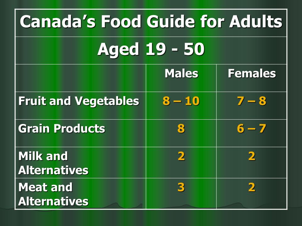 Canada's Food Guide for Adults
