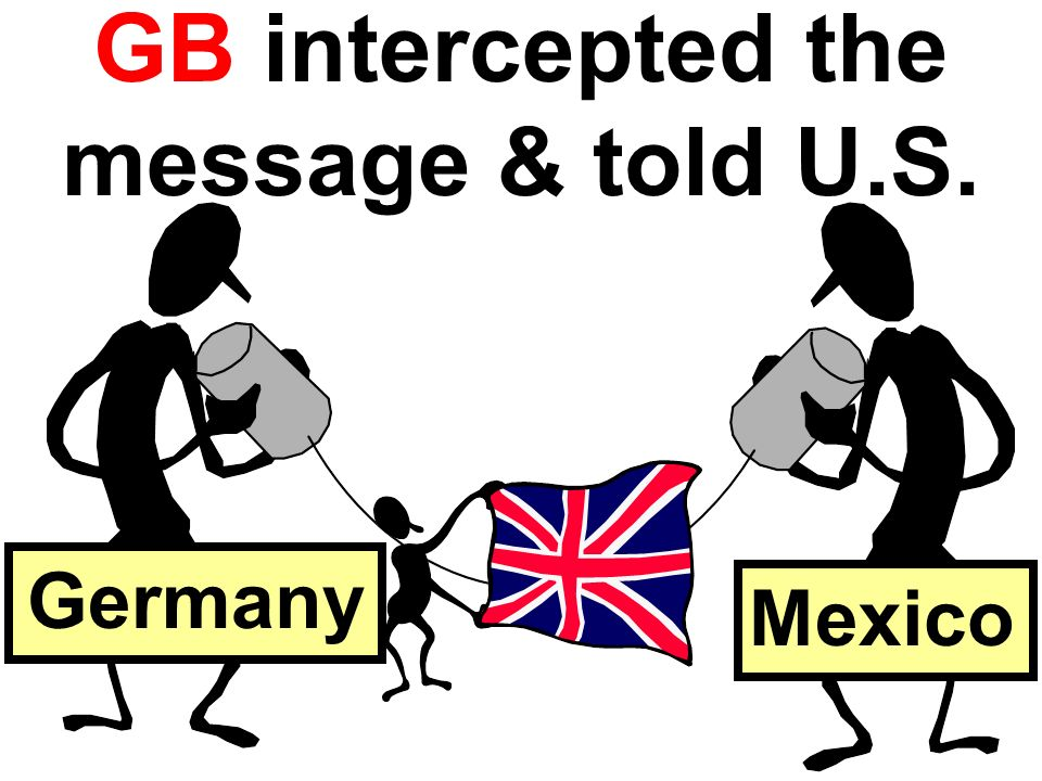 GB intercepted the message & told U.S.
