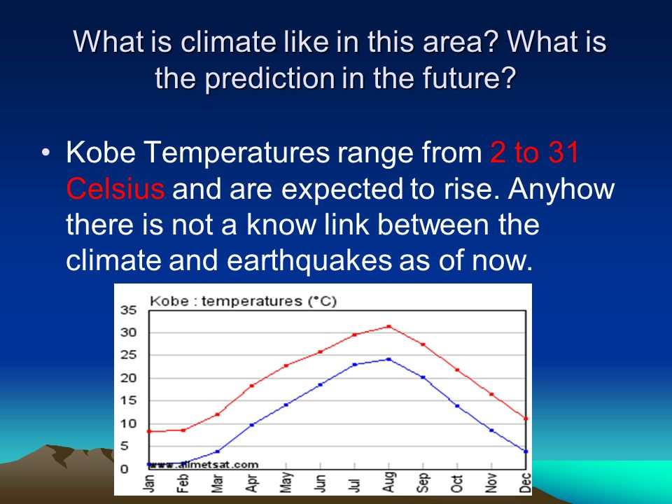 What is climate like in this area What is the prediction in the future