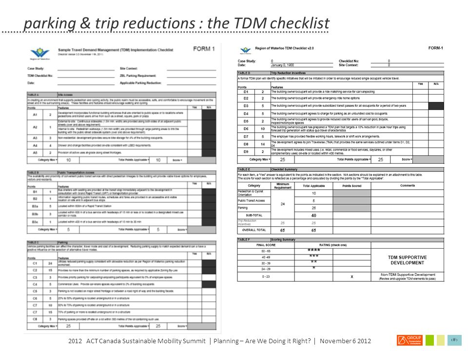 parking & trip reductions : the TDM checklist