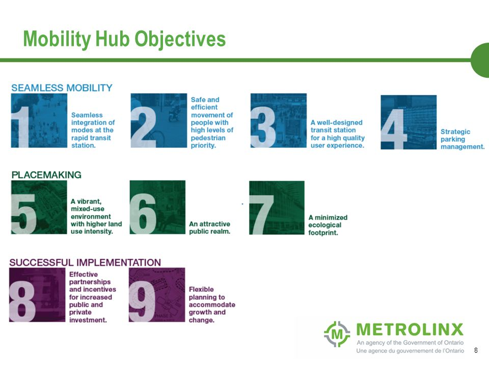 Mobility Hub Objectives