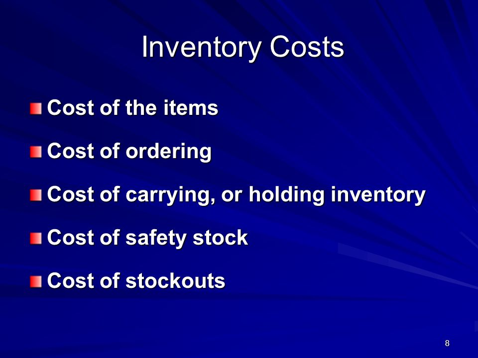 Inventory Costs Cost of the items Cost of ordering