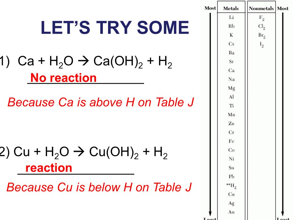 LET'S TRY SOME Ca + H2O  Ca(OH)2 + H2 ________________