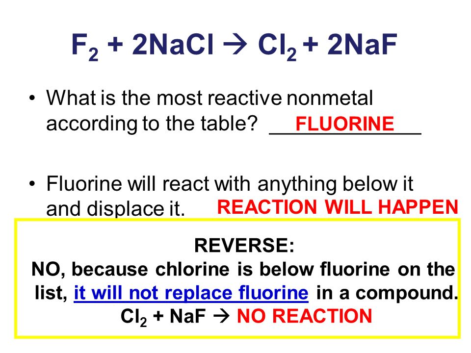 F2 + 2NaCl  Cl2 + 2NaF What is the most reactive nonmetal according to the table _____________.