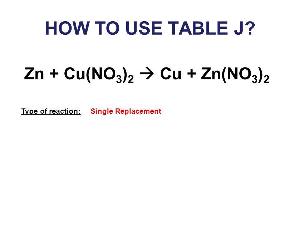 HOW TO USE TABLE J Zn + Cu(NO3)2  Cu + Zn(NO3)2 Type of reaction: