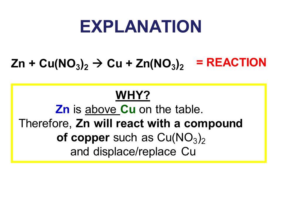 EXPLANATION Zn + Cu(NO3)2  Cu + Zn(NO3)2 = REACTION WHY