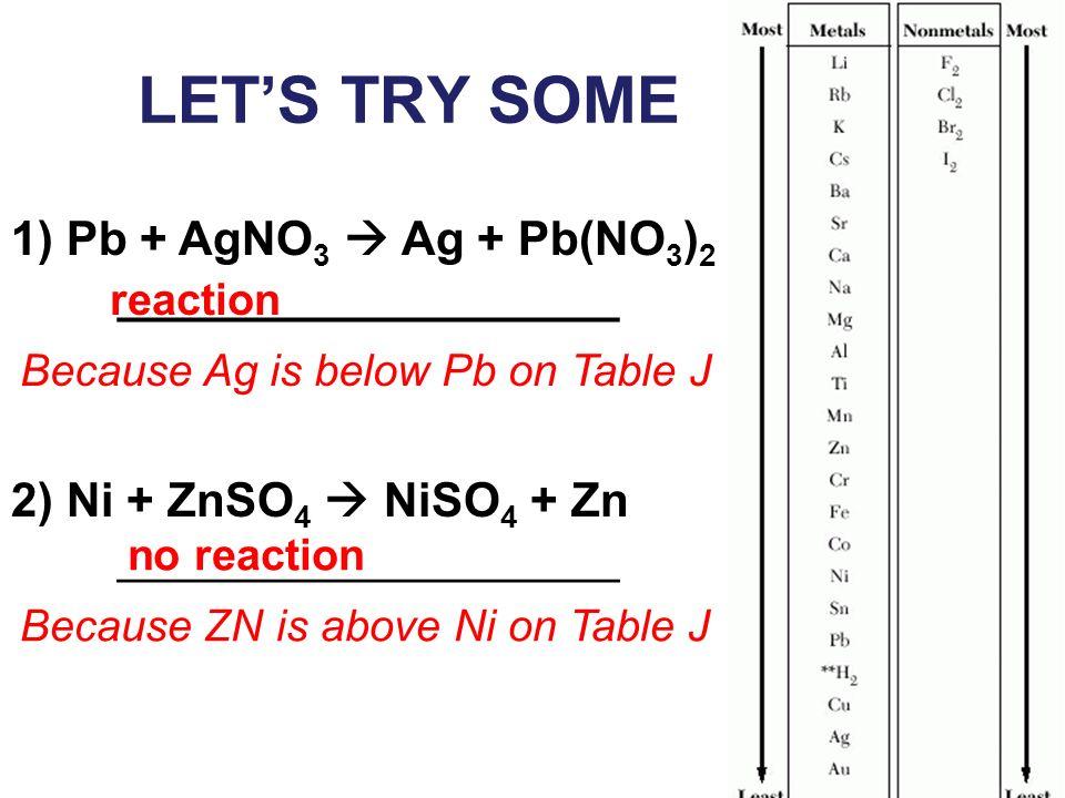 LET'S TRY SOME 1) Pb + AgNO3  Ag + Pb(NO3)2 ___________________