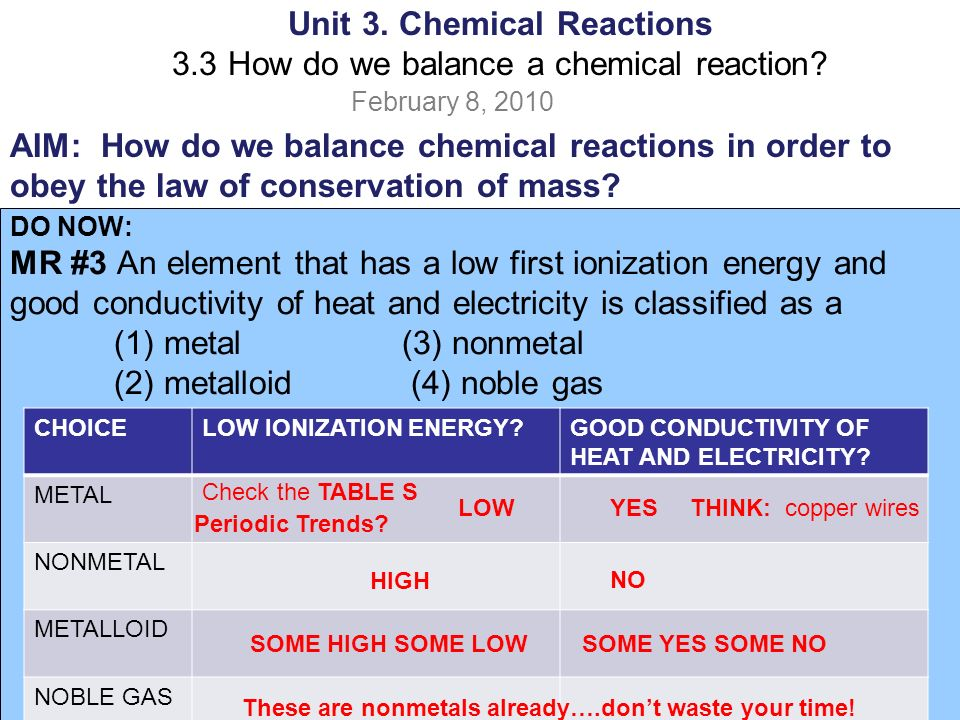 Unit 3. Chemical Reactions 3.3 How do we balance a chemical reaction
