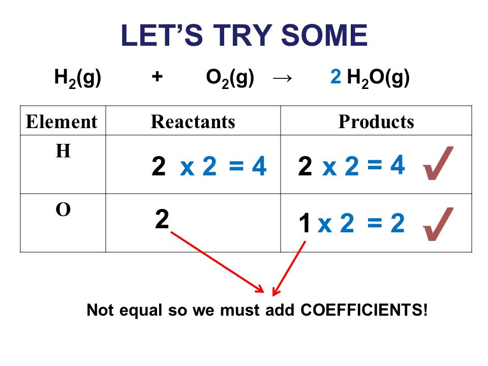 LET'S TRY SOME 2 x 2 = 4 2 x 2 = 4 2 1 x 2 = 2 H2(g) + O2(g) → H2O(g)