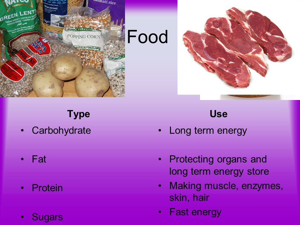 Food Type Use Carbohydrate Fat Protein Sugars Long term energy