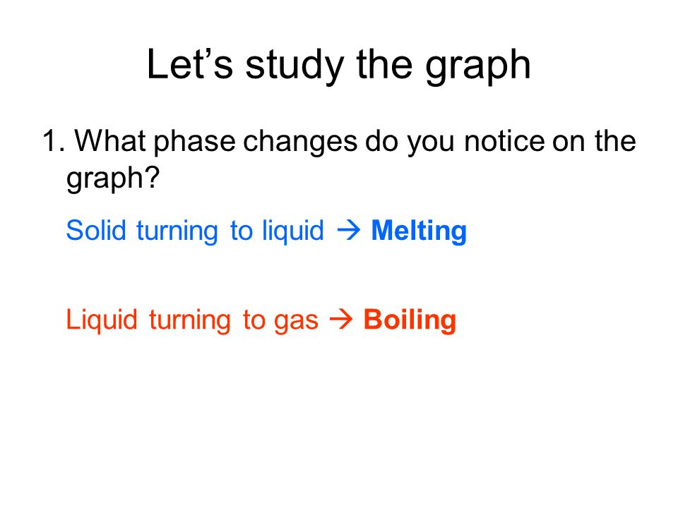 Let's study the graph 1. What phase changes do you notice on the graph Solid turning to liquid  Melting.