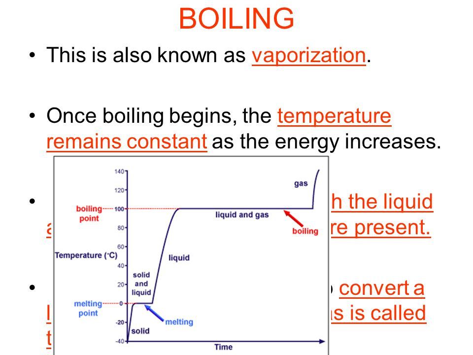 BOILING This is also known as vaporization.