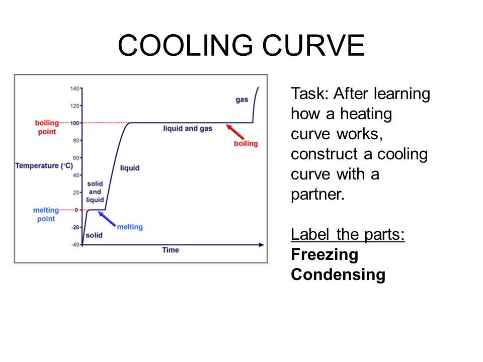 COOLING CURVE Task: After learning how a heating curve works, construct a cooling curve with a partner.