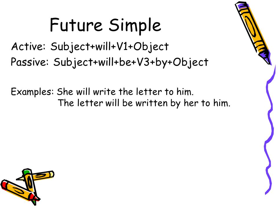 Future Simple Active: Subject+will+V1+Object