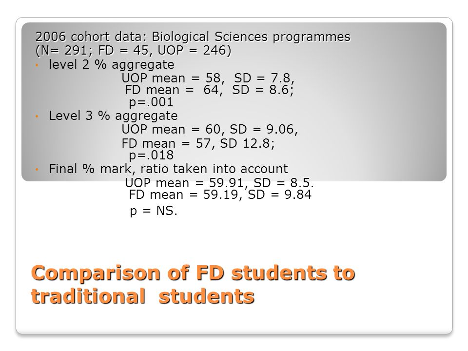 Comparison of FD students to traditional students