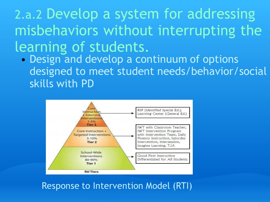 Response To Intervention (RTI) Model