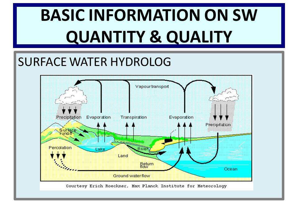 BASIC INFORMATION ON SW QUANTITY & QUALITY