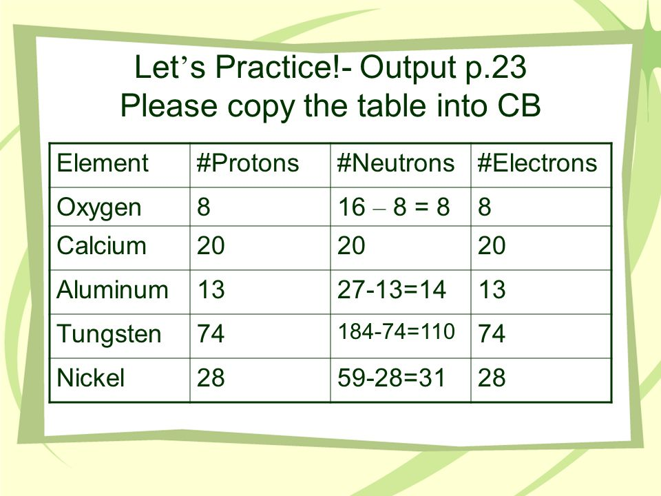 Let's Practice!- Output p.23 Please copy the table into CB