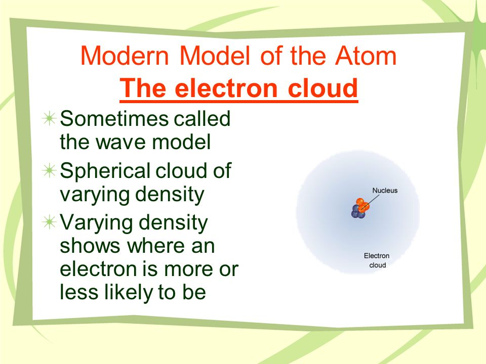 Modern Model of the Atom The electron cloud