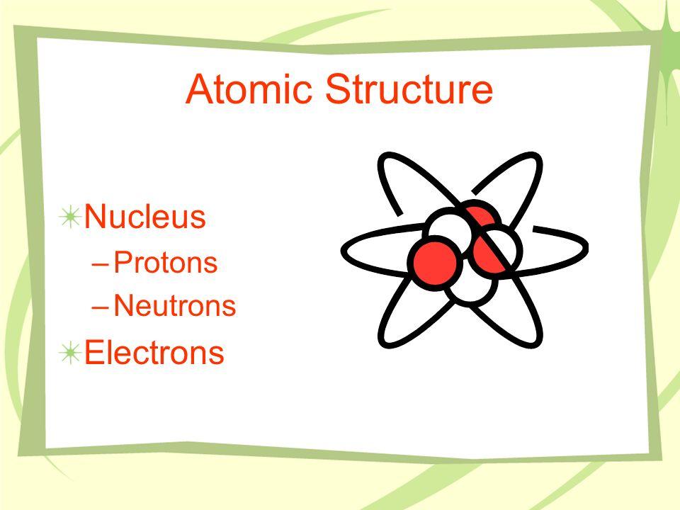 Atomic Structure Nucleus Protons Neutrons Electrons