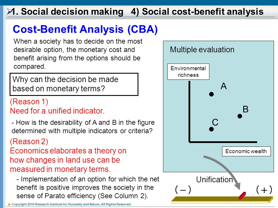 1. Social decision making 4) Social cost-benefit analysis