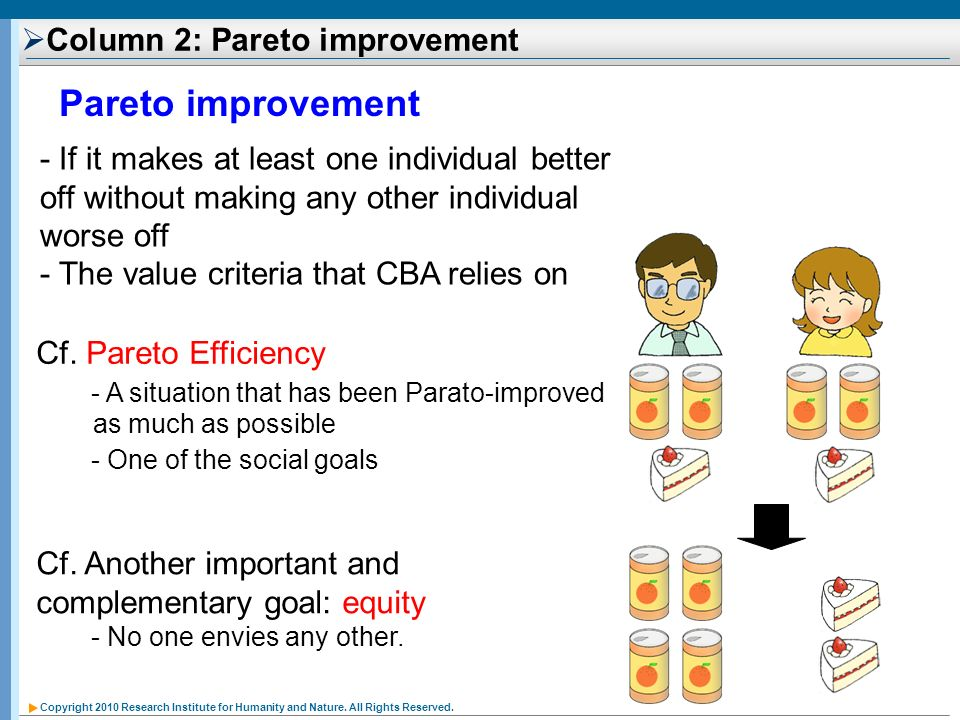 Column 2: Pareto improvement