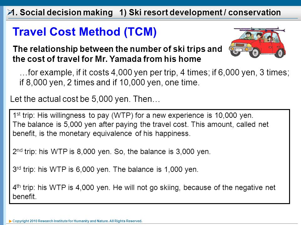 1. Social decision making 1) Ski resort development / conservation