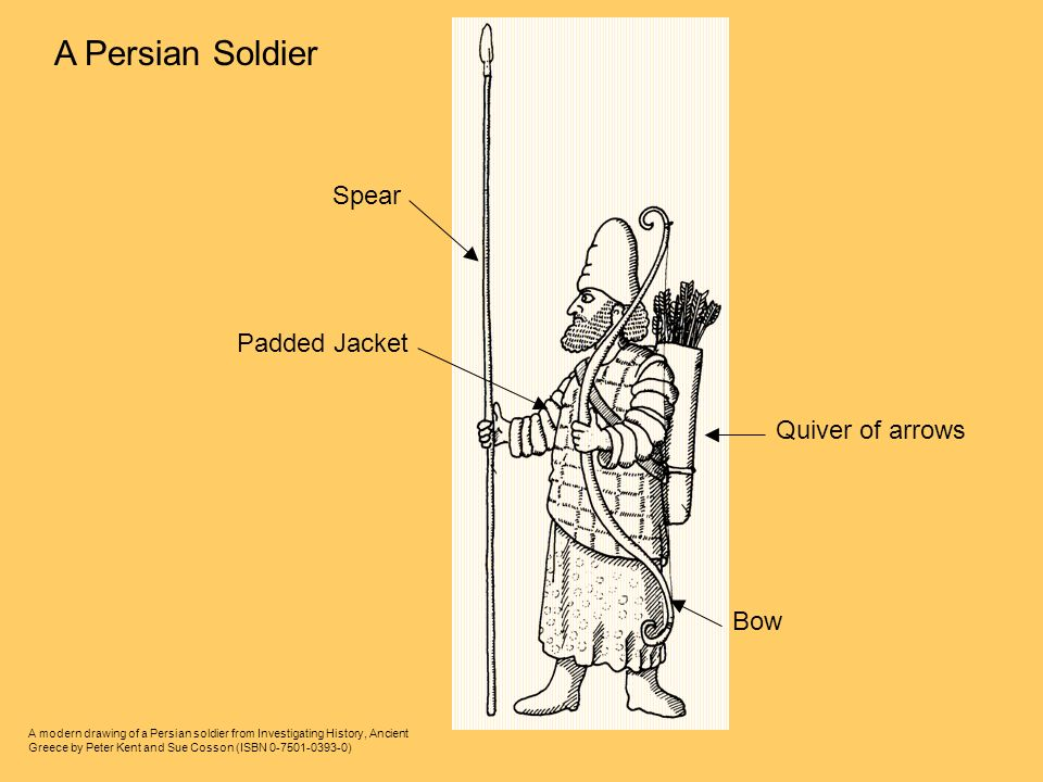 A Persian Soldier Spear Padded Jacket Quiver of arrows Bow