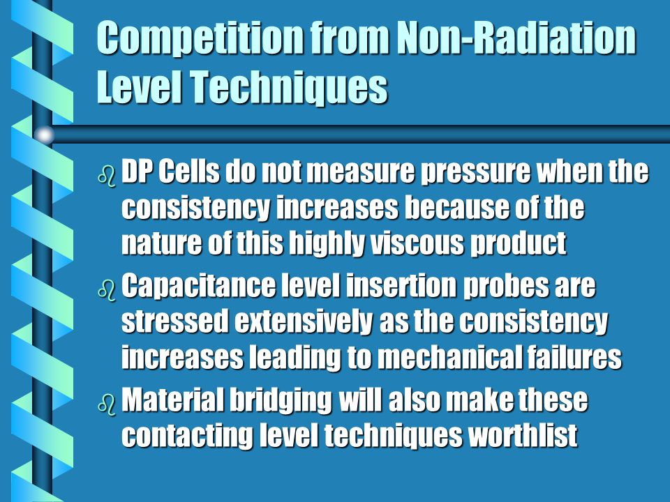 Competition from Non-Radiation Level Techniques