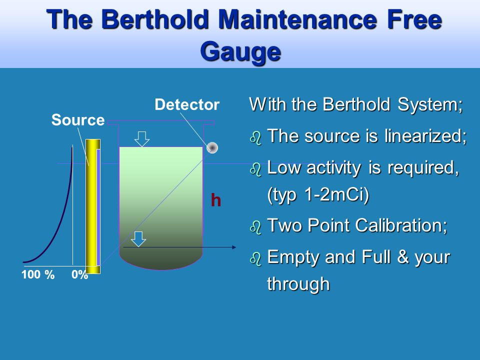The Berthold Maintenance Free Gauge