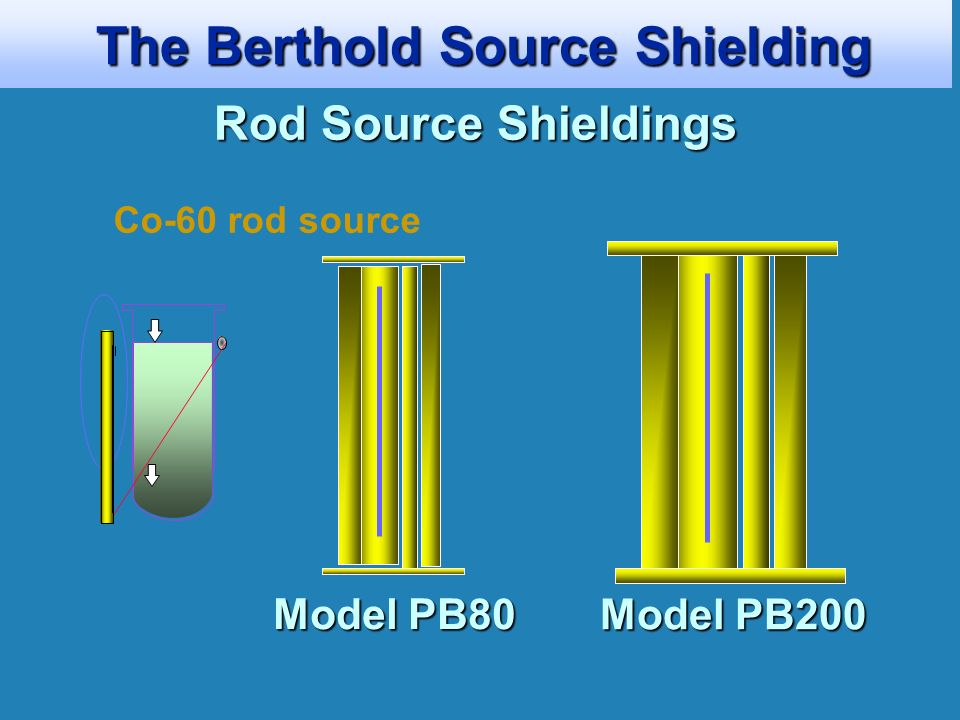 The Berthold Source Shielding