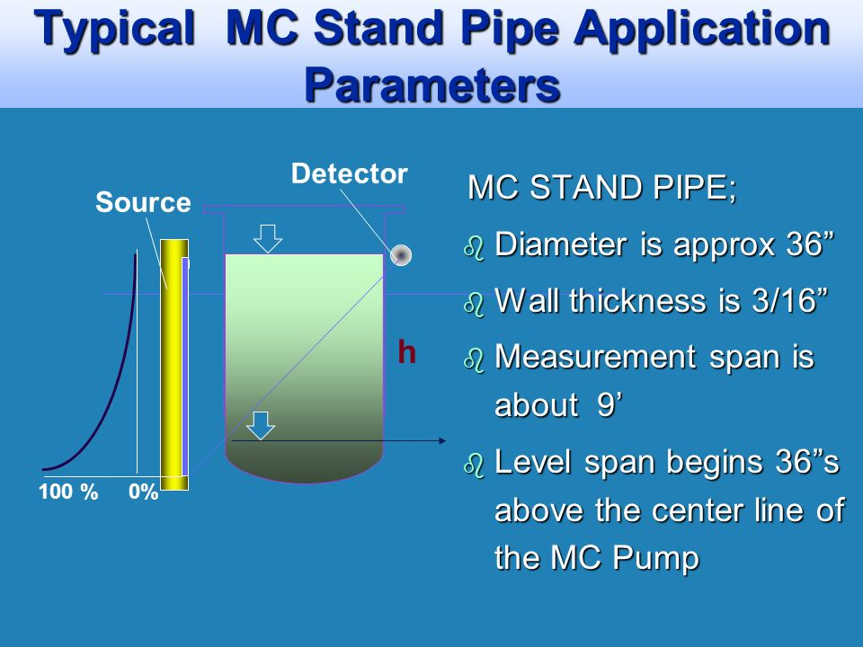 Typical MC Stand Pipe Application Parameters
