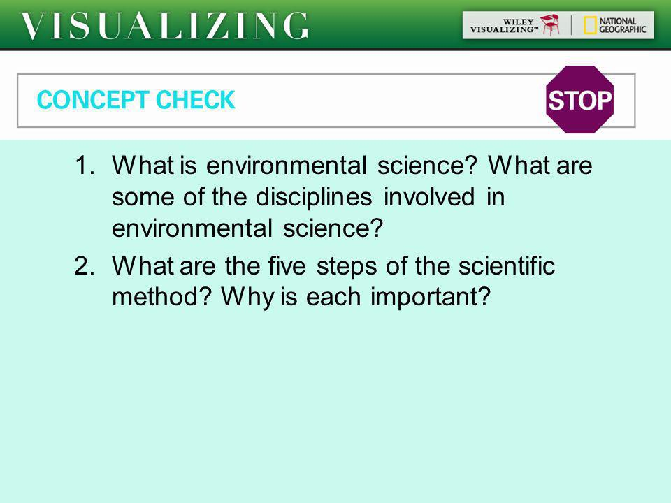 Global Climate Change What is environmental science What are some of the disciplines involved in environmental science