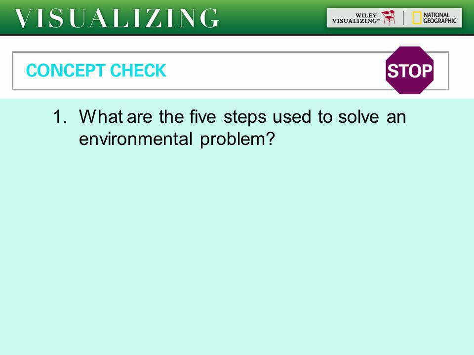 Global Climate Change What are the five steps used to solve an environmental problem