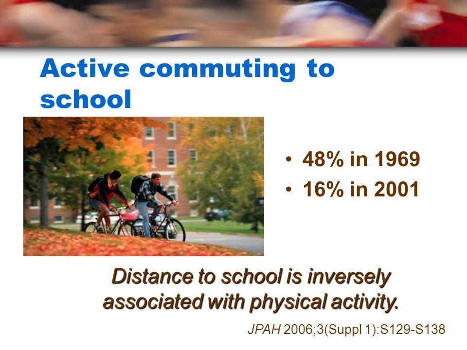 Active commuting to school
